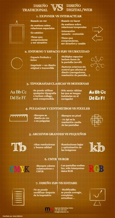 Diferencia entre diseño tradicional y diseño web #infografia #socialmedia | Digital-News on Scoop.it today | Scoop.it