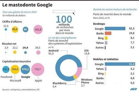 La Commission européenne cherche Google | Education aux Médias et à l'Information - EMI | Scoop.it