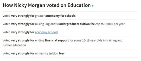 New Ed Sec voted to end help for poor kids to get to college and buy books   Welfare, Disability, Politics and People's Right's   Scoop.it