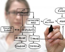 5 Formas de Conseguir Capital para Tu Negocio - PlanEmprendedor | Emprenderemos | Scoop.it