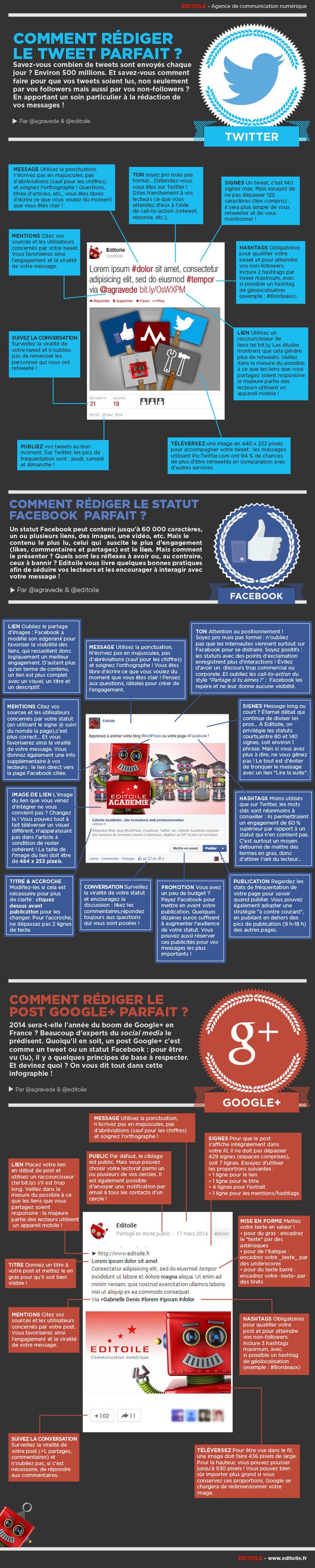 [Infographie] Publier un post parfait sur Twitter, Facebook et Google+ | TIC et TICE mais... en français | Scoop.it