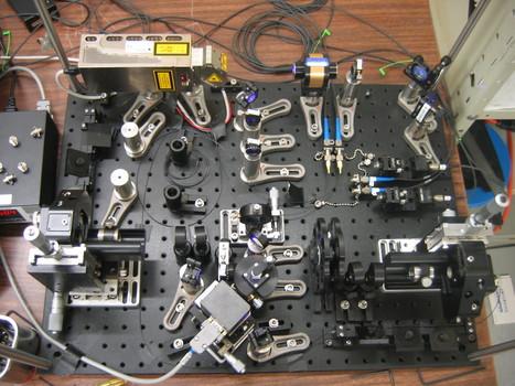 Quantum physics secures new cryptography scheme | 1012ICT | Scoop.it