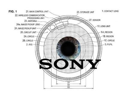 Sony brevette une lentille de contact capable de prendre des photos | Vous avez dit Innovation ? | Scoop.it