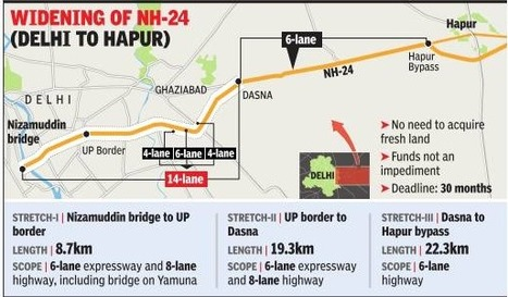 Ghaziabad has been in a growth mode for the past couple of years   GolfLinks in NH 24 Ghaziabad and River Heights in NH 58 Raj Nagar Extn Ghaziabad   Scoop.it
