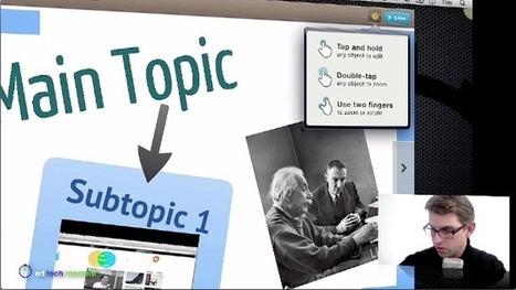 Episode 22: Prezi Viewer for iPad   Tech in Education   Scoop.it