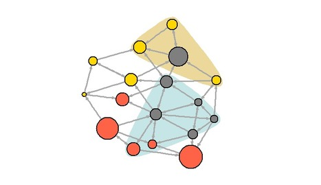 Static and dynamic network visualization with R | Social Network Analysis #sna | Scoop.it