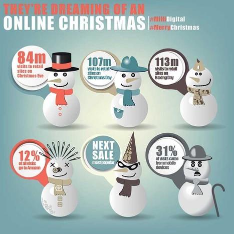 [Infographie] L'e-commerce et les fêtes de Noël | Communication | Scoop.it