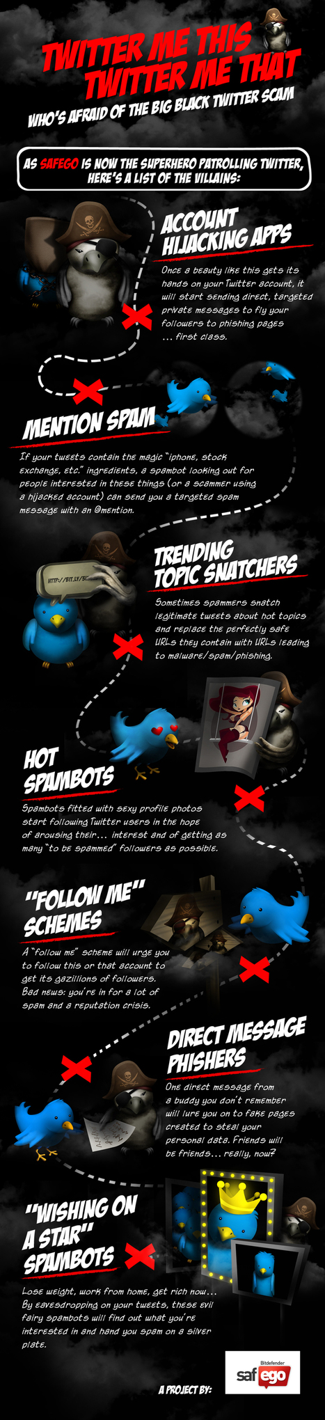 [Infographic] Types of Twitter Scams | Social Media and its influence | Scoop.it