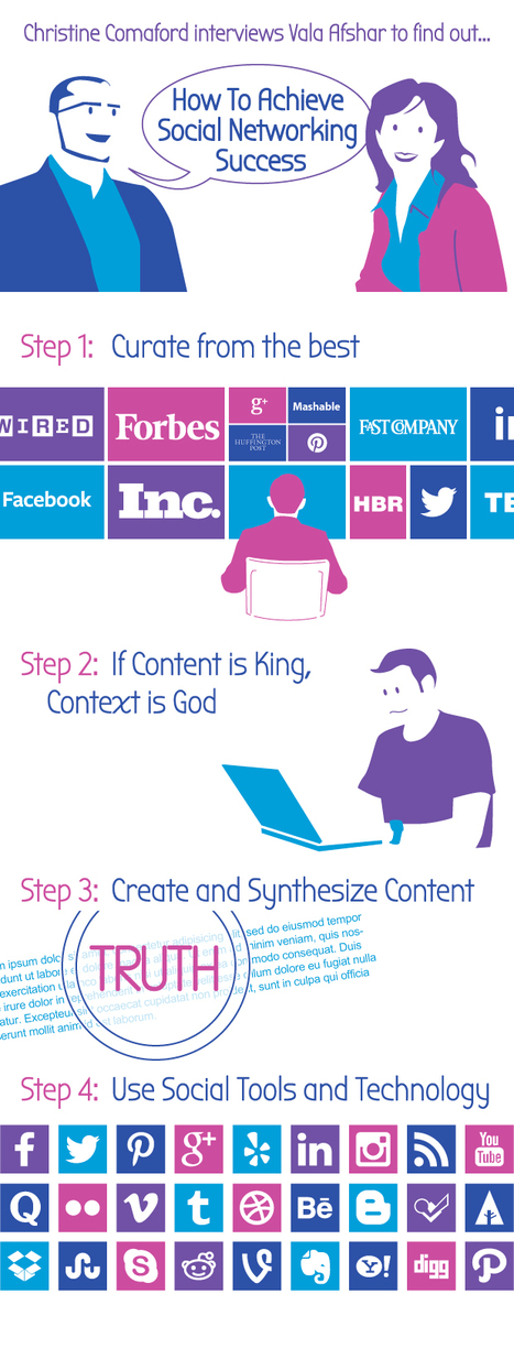 Become A Social Media Rock Star In Four Easy Steps [Infographic] - Forbes | #TheMarketingAutomationAlert | StudentVine | Scoop.it