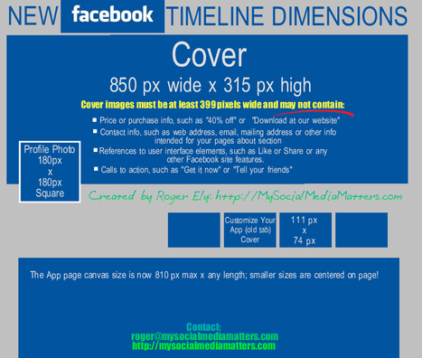 Timeline Dimensions Info-graph & Templates for Facebook 2012 | Social Media (network, technology, blog, community, virtual reality, etc...) | Scoop.it