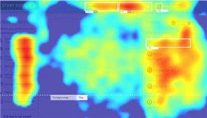 Heatmap : quels outils sont les plus utilisés par les sites web français? | Webmarketing et e-Commerce | Scoop.it