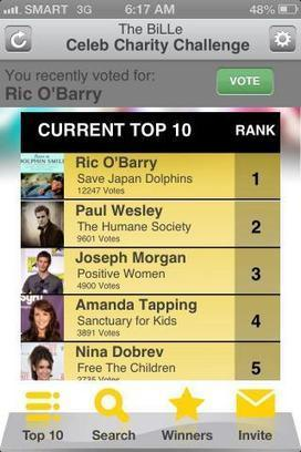 Vote for Ric O'Barry to save more dolphins! | Earth Island Institute - Philippines | Earth Island Institute Philippines | Scoop.it