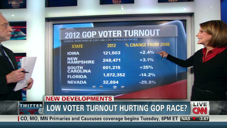 Video: Low voter turnout explained | A2 US Politics - Elections and voting behaviour in the USA | Scoop.it
