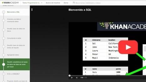 Khan Academy presenta un curso online interactivo de SQL | Educacion, ecologia y TIC | Scoop.it