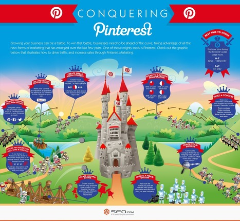 Conquering Pinterest: 10 Ways To Drive Traffic And Increase Sales | Pinterest for Business | Scoop.it