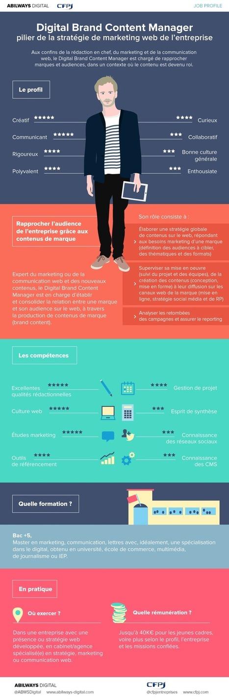 Digital Brand Content Manager, l'art de raconter les marques | E-learning francophone | Scoop.it