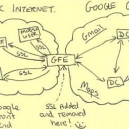 Violata l'area 51 del web, controlli a tappeto sui nostri conti   Punto informazione   Il Divo Onnisciente   Scoop.it
