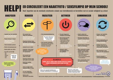 Stappenplan 'omgaan met sexting' - Bureau Jeugd & Media | Verzamelde lessen Mediawijsheid | Scoop.it