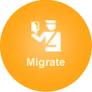 skilled migration, Migrate visa, immigration and citizenship - Visacommunities Answers | Immigration Forum | Scoop.it