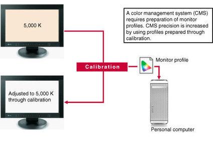 Monitor Calibration | EIZO | Monitor Calibration at your facility ! Can DO! 310-980-3229 | Scoop.it