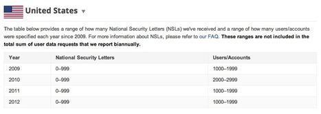 Google Transparency Report Highlights Just How Much We Don't Know About National Security Letters | digitalcuration | Scoop.it