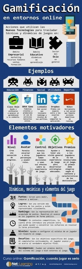 Diferencias entre E-Learning y M-Learning | Apr... | Conceptos y prácticas e-learning | Scoop.it