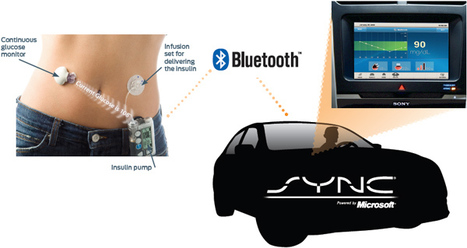 Ford Partners with Medtronic, Others for In-Car Health Management – Medgadget.com -- Internet Journal of Emerging Medical Technologies | Innovation | Scoop.it