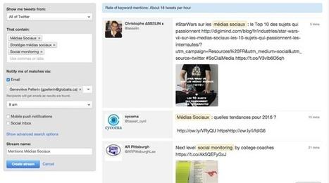 Comment être efficace en gestion des médias sociaux avec HubSpot | Marketing Automation in B2B | Scoop.it