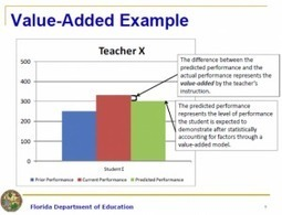 How much 'value' can teachers really add to student achievement? - Washington Post   Learn A Language Deeply   Scoop.it