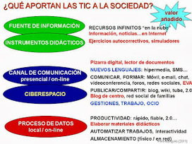 """CHISPAS TIC Y EDUCACIÓN. Blog Pere Marquès: Por unas """"Ciencias del Ciberespacio"""" en Primaria y Secundaria   Educomunicación   Scoop.it"""