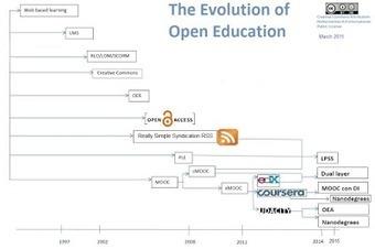 CUED: La calidad. De los LMS a los MOOC... y a la enseñanza abierta en línea (4): Abierto | Educación a Distancia (EaD) | Scoop.it