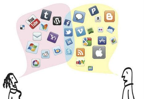 Top 8 Social Media Plugins for Your Blog or Website | Wepyirang | Scoop.it