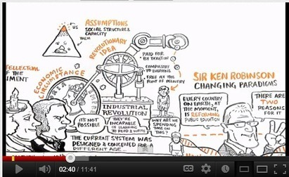 5 Educational Videos you should not Miss | Tips for teacher development | Scoop.it