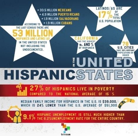 Texas School Board Proposes Racist Mexican-American Textbook | Biidaajimowin Baakiiginigan | Scoop.it