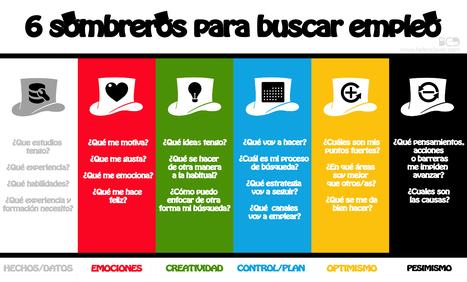 6 sombreros para buscar Empleo #infografia #infographic #empleo | Educacion, ecologia y TIC | Scoop.it