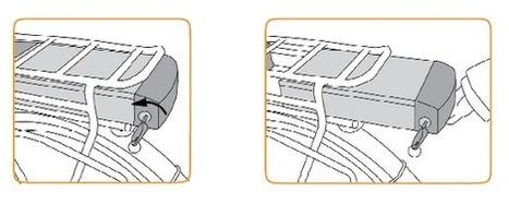 Guide achat vélo électrique - Aide au choix vélo assistance électrique | Web redactor | Scoop.it