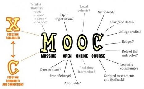 Enseñanza-Aprendizaje Virtual: Comparación de estrategias MOOC: Europa y EEUU | Redes abiertas y MOOC | Scoop.it
