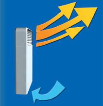 Les émetteurs de chauffage, les différents émetteurs de chauffage | Ressources pour la Technologie au College | Scoop.it