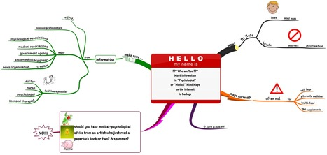 "Many #MindMaps with Medical-Psychological ""Information"" are Garbage 
