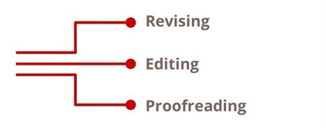 Proofreading, editing, revising: What's the difference? – Sprachrausch | Language lovers | Scoop.it