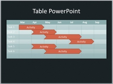 Create a nice timeline using shapes and tables in PowerPoint | omnia mea mecum fero | Scoop.it