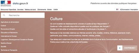 L'Open data du secteur de la Culture | Clic France | Scoop.it