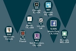 The Best Social Media Management Software [Infographic] | WorldWideW@chtel | Scoop.it