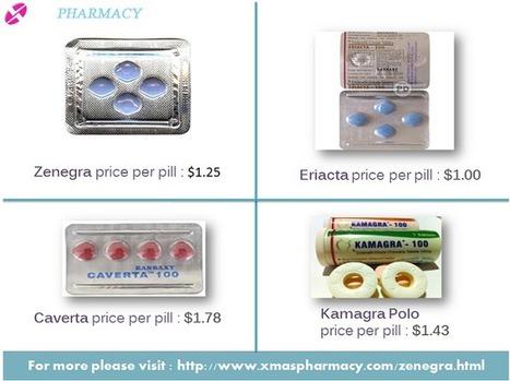 Purchase Zenegra online   Health   Scoop.it