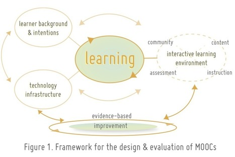 Introducing A Framework for Design and Evaluation of MOOCs | Signal | Evaluating MOOCs | Scoop.it