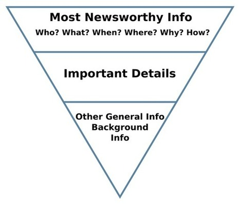 Everything a Marketer Needs to Know Can Be Learned from Journalism | Distilled | Public Relations & Social Media Insight | Scoop.it