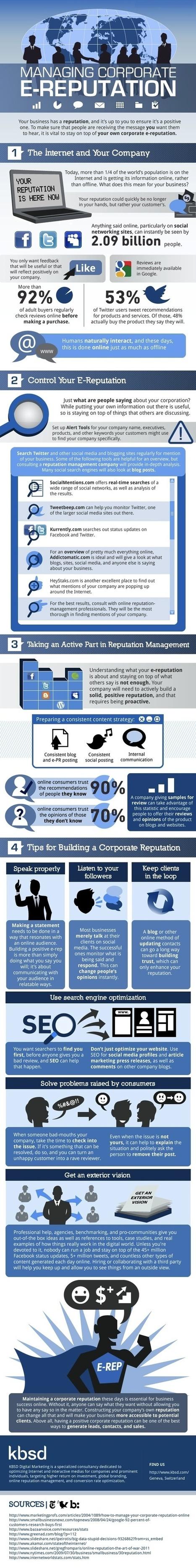 #Ereputation : Comment gérer l'e-réputation d'une entreprise ? | WIS ( Web Information Specialist) | Scoop.it