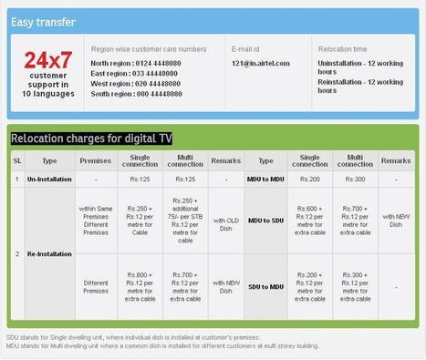 Relocation and other charges for Airtel digital TV | Dreamdth | Scoop.it