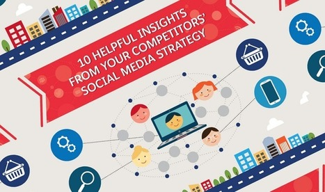 10 Things To Learn From Your Competitors' Social Media Marketing Strategy - #infographic | Adoption of Mobile Social Media as a Strategic Marketing Platform and Tool in SMEs | Scoop.it