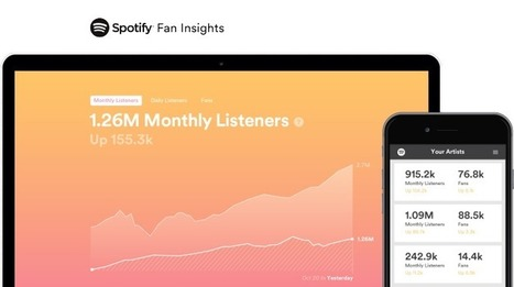 Spotify Bets On Data To Lure Artists To ItsPlatform | E-Music ! | Scoop.it